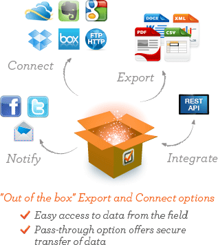 ProntoForms Export and Connect