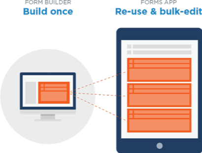 Form builder. Build once. Forms app. Re-use and bulk-edit.